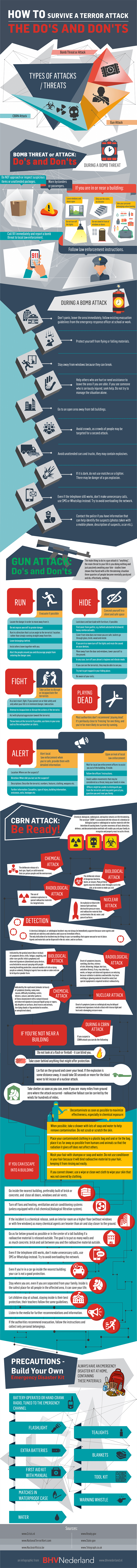 How to survive a terror attack